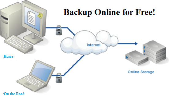 Best Free Online Backup Services